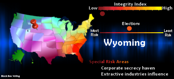 Wyoming-risk-analysis