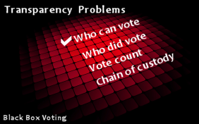 transparency-problems-who-can-vote