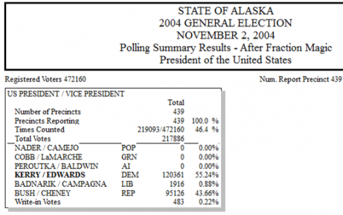 alaska-2004-summary-after-fraction-magic